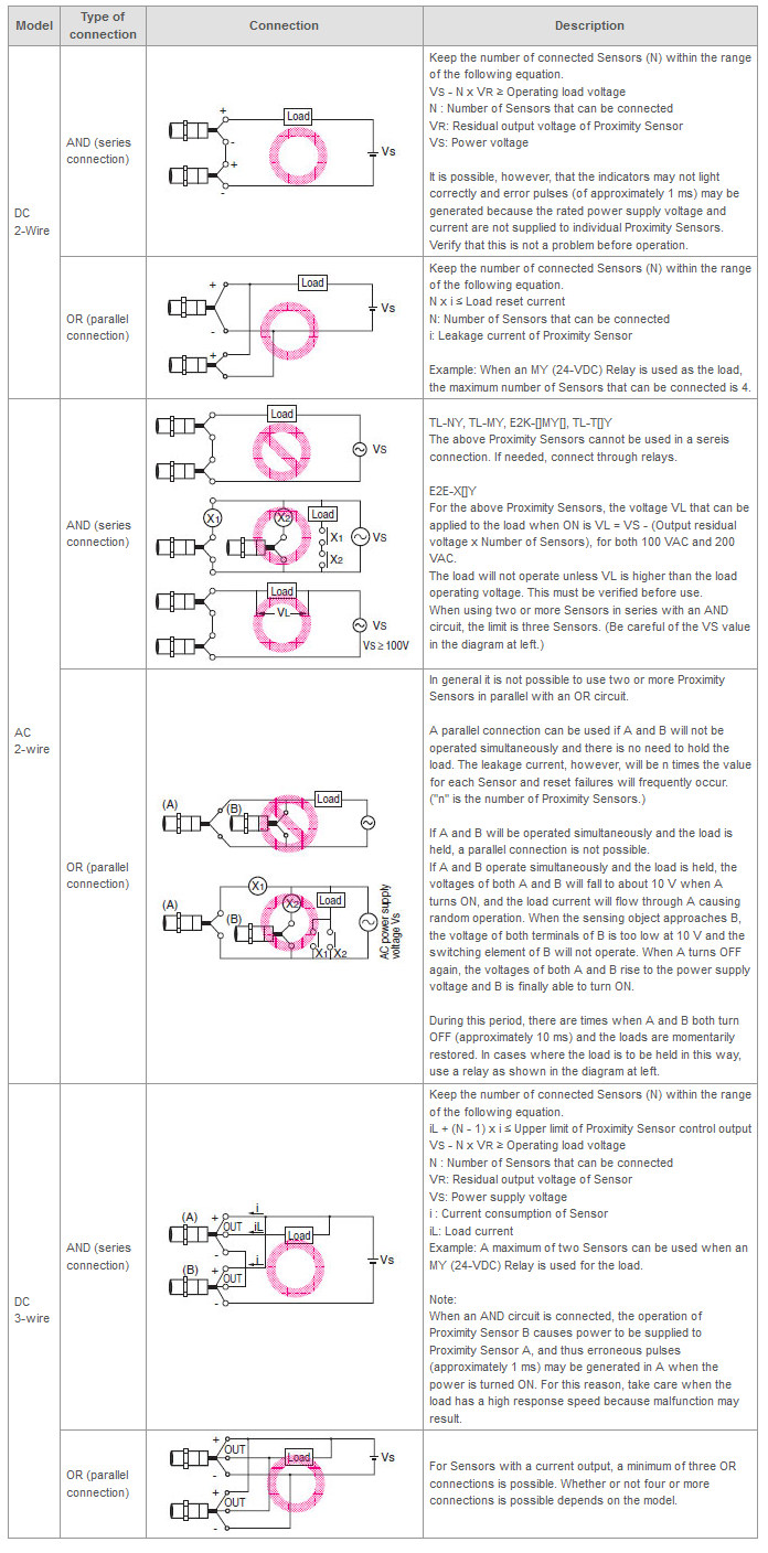 Intech Chennai 2wire Proximity Sensor Wiring Diagram Sensors Series And Parallel Connection