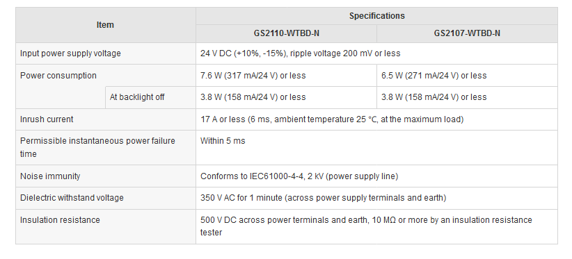 GS21-N Series Specifications 2
