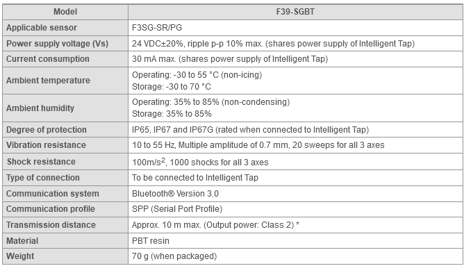 F3SG-SR / PG Series Specifications 6